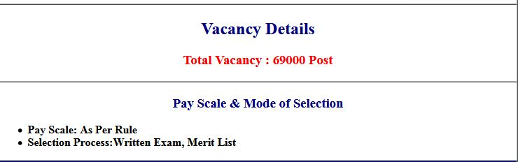 69000 Assistant  Counseling Merit List Result 2020