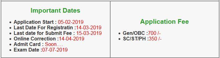 CTET RESULT fot July Exam 2019