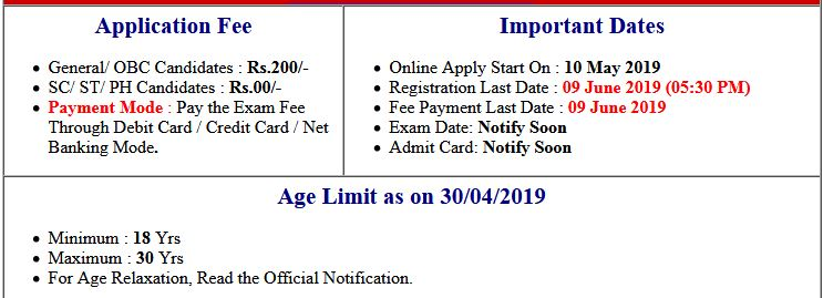 NFL Non Executive Online Form 2019
