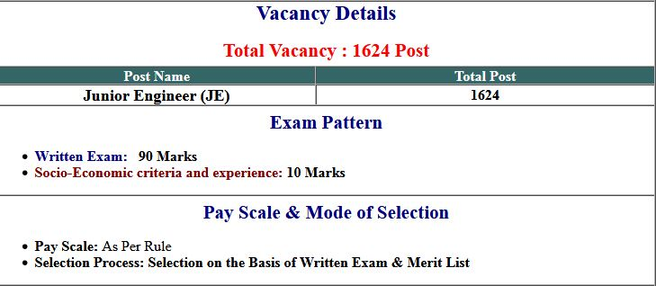 Haryana SSC Junior Engineer JE Online Form 2019