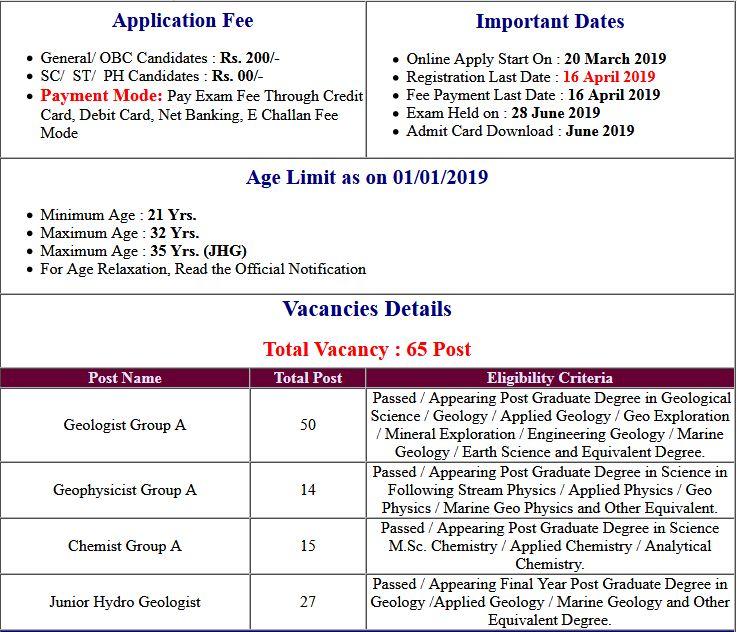 UPSC Geologist Admit Card 2019