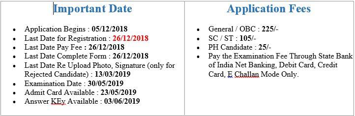 UPSSSC Mandi Parishad Group C Answer Key 2019