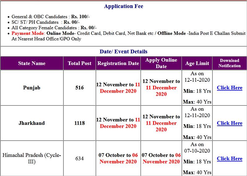 India Post GDS Jharkhand & Punjab Online Form 2020