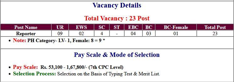 Bihar Vidhan Sabha Reporter Typing Test Admit Card 2019