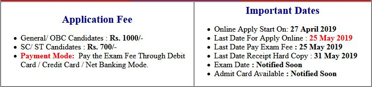 Agra University Entrance Exam Admit Card 2019