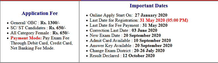 UPSEE AKTU Admission Online Counselling 2020