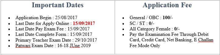 DSSSB Delhi Various Post Admit Card 2019