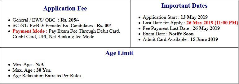 Indian Navy Chargeman Admit Card 2019