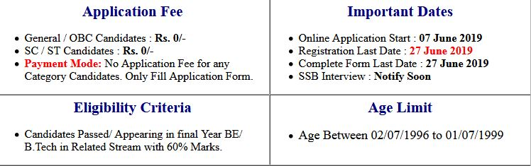 Indian Navy UES 2019 Application Form
