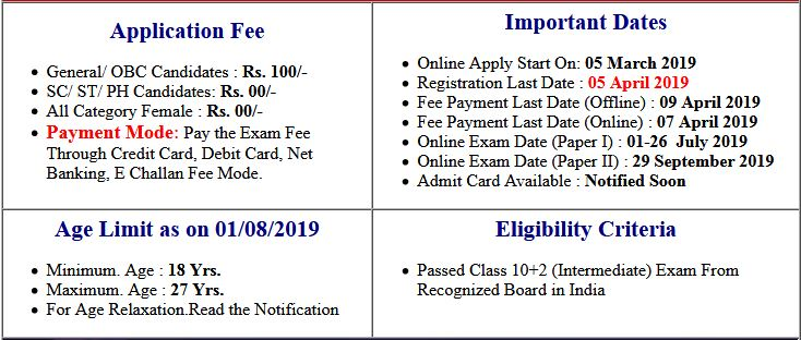 SSC CHSL 10+2 2019 Tier-I Remaining Exam Date 2020