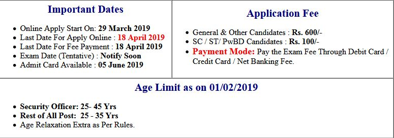 Syndicate Bank SO Admit Card 2019 – Download