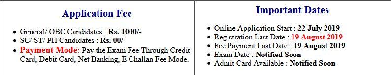JNU Assistant Professor Online Form 2019