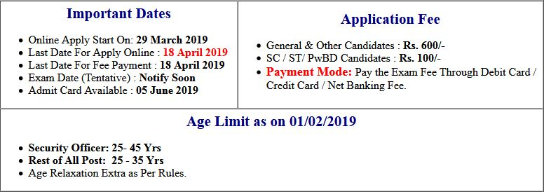 Syndicate Bank SO Result   Interview Letter 2019