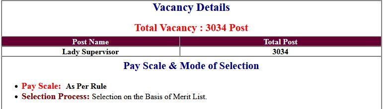 ICDS Bihar Anganwadi Supervisor Bharti 2019 - Sarkari Result