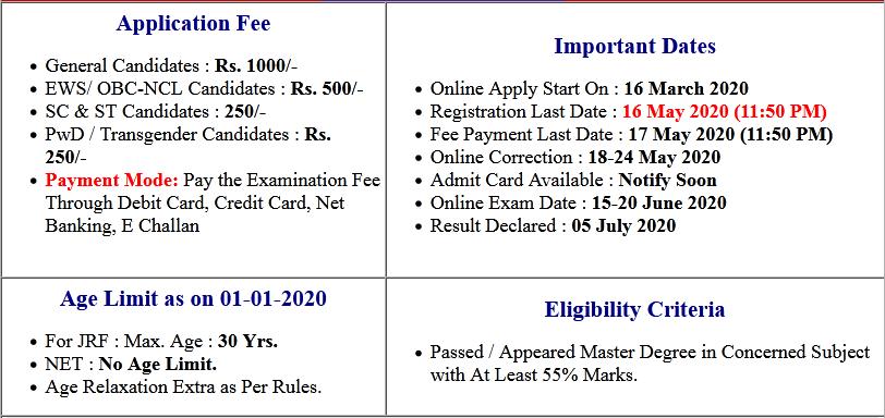 NTA UGC NET JRF June 2020 Online Form