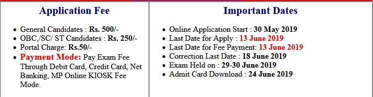 MPPEB Pre Agriculture Test (PAT) Entrance Admit Card 2020