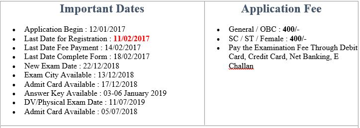 SI ASI UP POLICE CLERK PHYSICAL DV TEST DATE 2019