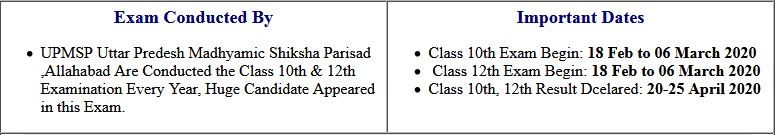 UP Board Class 10th & 12th Time-Table 2020