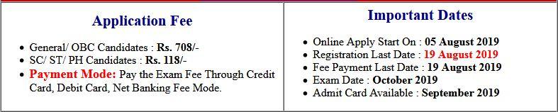 Bank Of Maharashtra BOM Specialist Officer SO Online Form 2019
