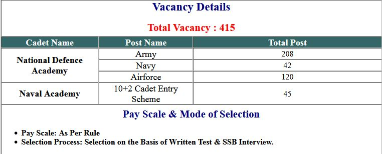 UPSC NDA/ NA II Exam Online Form 2020