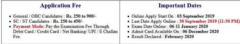 NTA JEE MAIN Phase I Online Form 2019-20