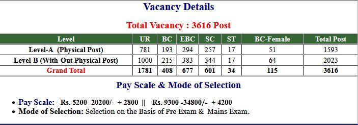 Bihar BSSC Urdu Anuvadak Written Exam 2020-Postponed