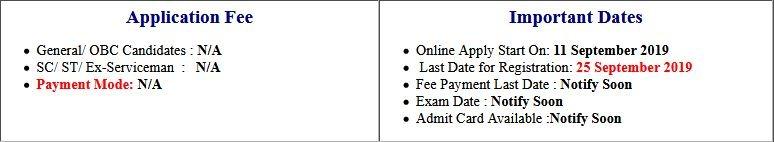 Bihar Health Department Various Post Online Form 2019