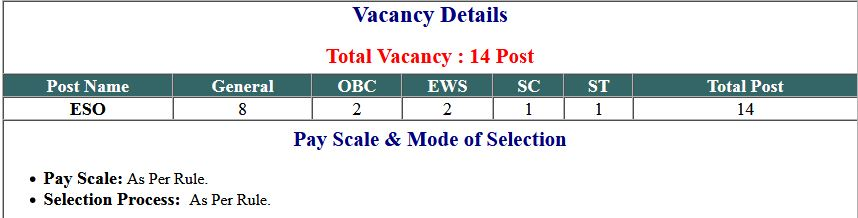Uttarakhand UKPSC Economics and Statistics Officer Online Form 2019