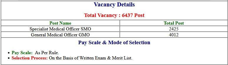 Bihar BTSC General/ Specialist Medical Officer (GMO & SMO) Counselling Schedule 2019