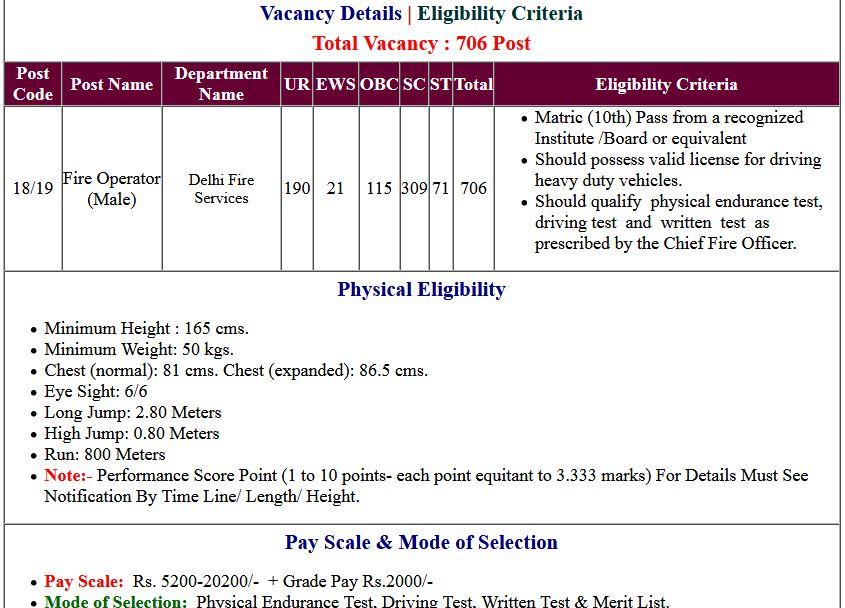 DSSSB Delhi Fire Operator Group C PET Admit Card, Revised PET Date 2020