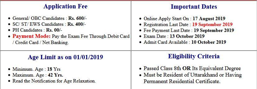Uttrakhand High Court Group D Admit Card 2019