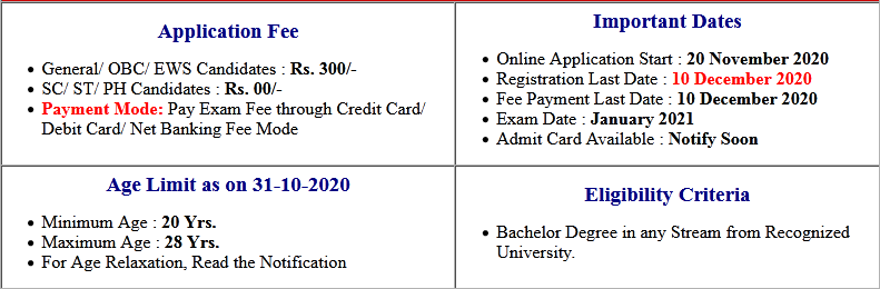 State Bank of India SBI Apprentice Online Form 2020