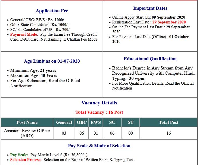 UPPCL ARO Recruitment Online Form 2020