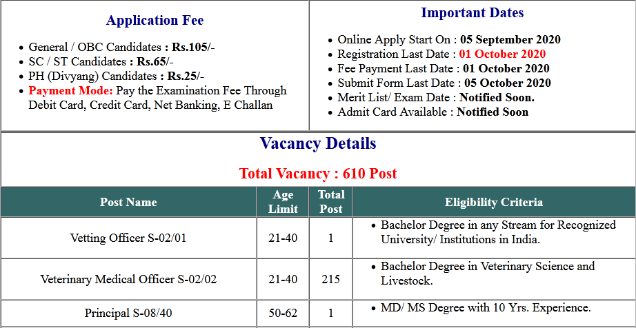 UPPSC Direct Various Post Online Form 2020