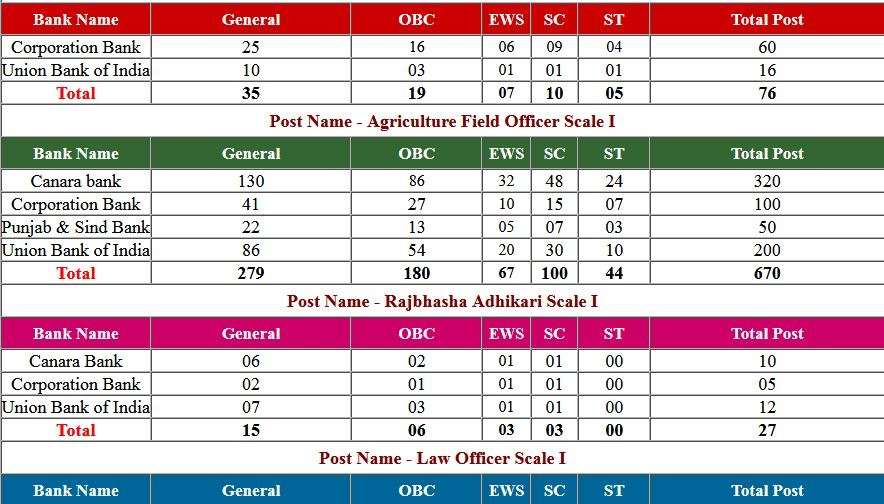IBPS CRP IX Specialist Officer SO Interview Letter 2020