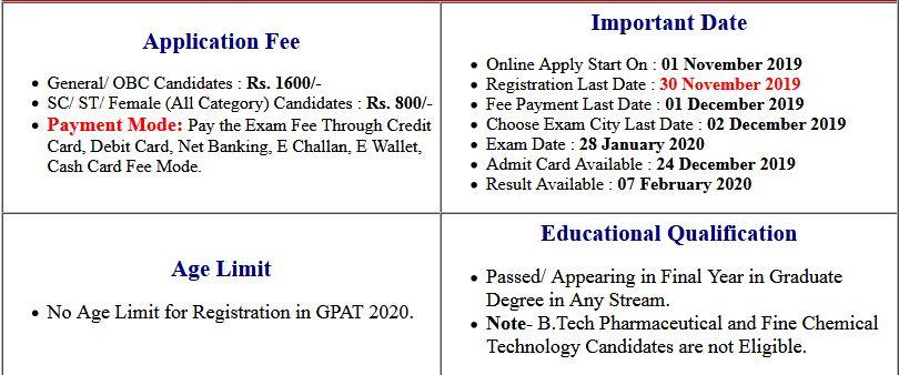 NTA Graduate Pharmacy Aptitude Test GPAT 2020 Admit Card