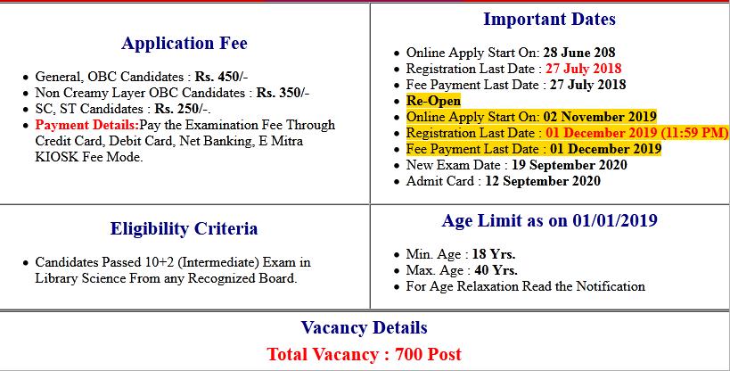 Rajasthan RSMSSB Librarian Grade III 2018 Admit Card