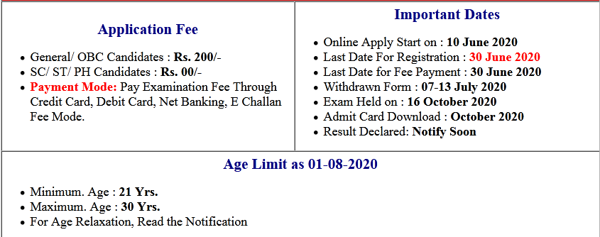 UPSC IES / ISS Exam Online Form 2020