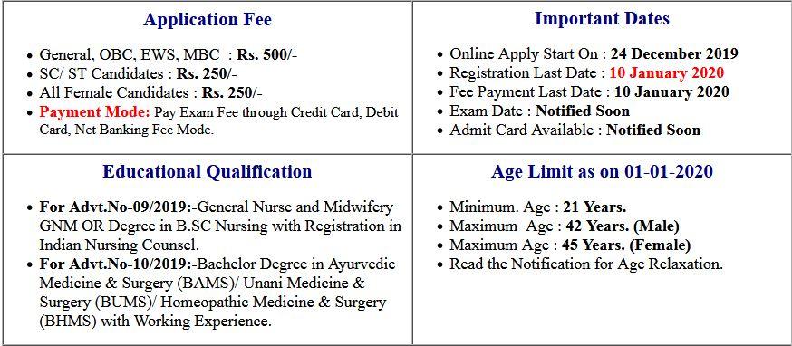 Bihar SHSB Community Health Officer CHO Admit Card 2020