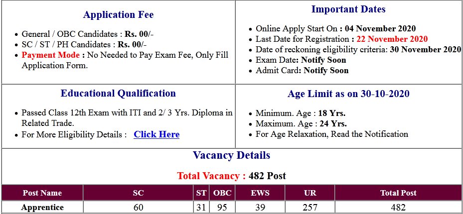 Indian Oil IOCL Pipelines Apprentice Various Post Online Form 2020