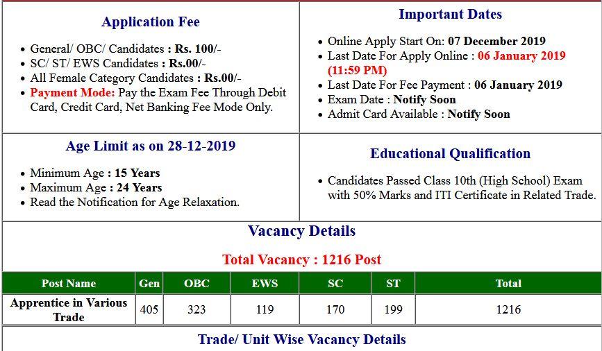 Railway ECR Bhubaneswar Trade Apprentice Online Form 2019
