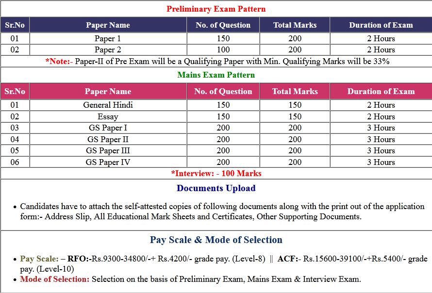 UPPSC Pre / ACF / RFO New Exam Date, Re-Upload Photo 2020