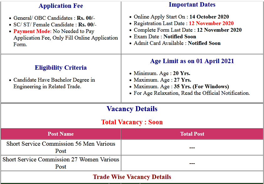 Indian Army SSC Technical April 2021 Online Form
