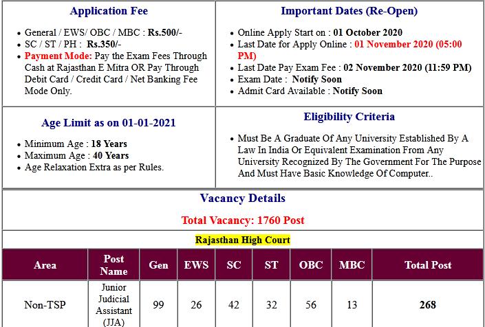 Rajasthan HC JJA, Clerk & JA Online Form 2020 (Re-Open)