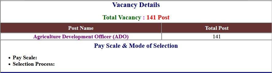 PPSC Agriculture Development Officer Recruitment 2020