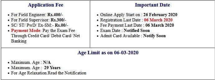PGCIL Field Engineer & Field Supervisor Online Form 2020