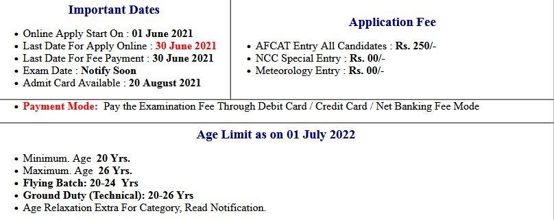 AFCAT Air Force 02/2021 Batch Exam Admit Card 2021