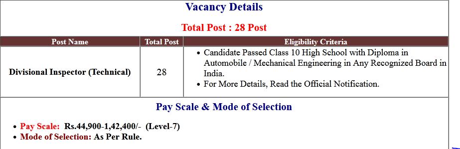 UPPSC Regional Inspector Technical Online Form 2020