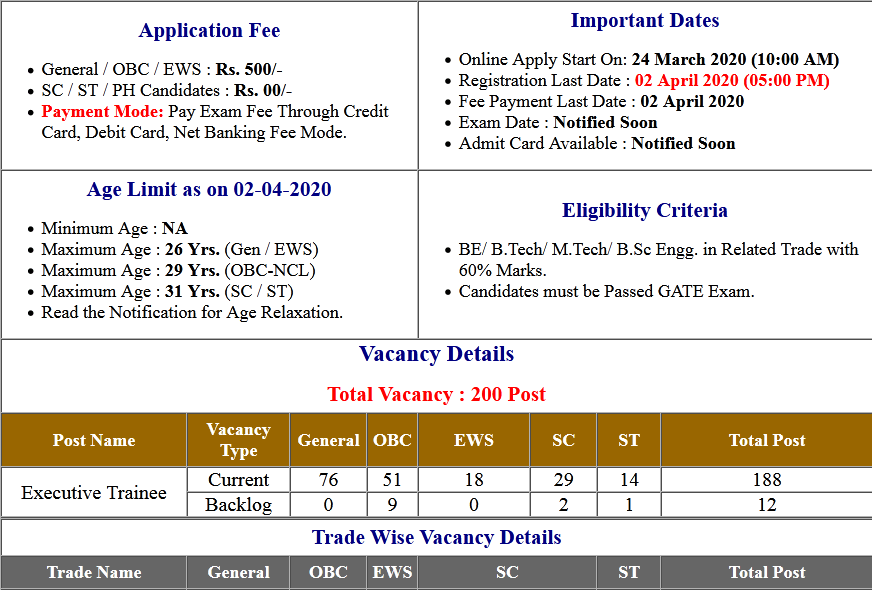 NPCIL Executive Trainee Online Form 2020