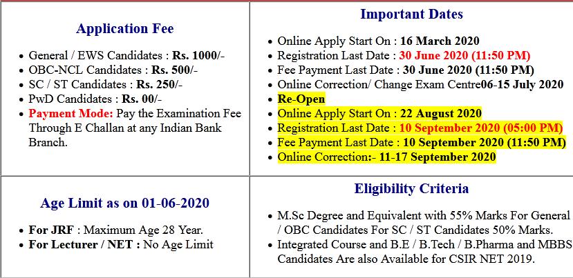 NTA CSIR UGC NET, JRF June 2020 Admit Card